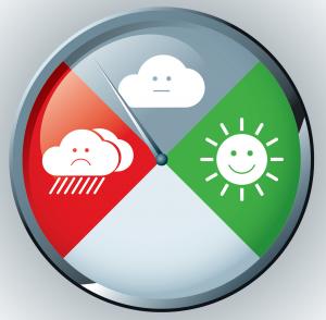 Stresszbarometer
